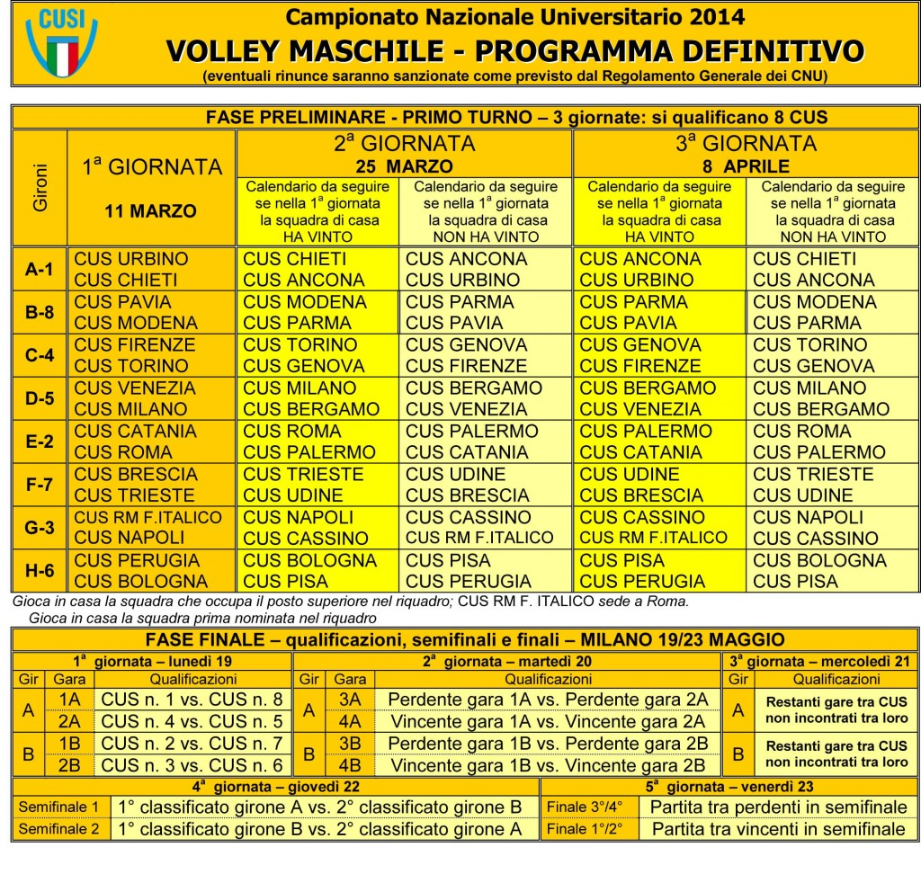 VOLLEY MASCHILE tabellone 2014