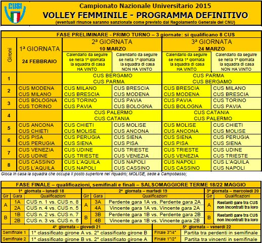 VOLLEY FEMMINILE tabellone 2015