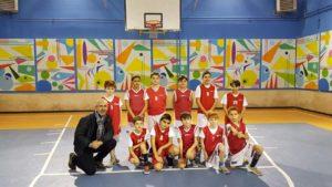 Basket U10_2 (1)